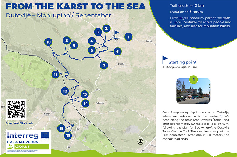 By bike or on foot: From the karst to the sea (GPX track)